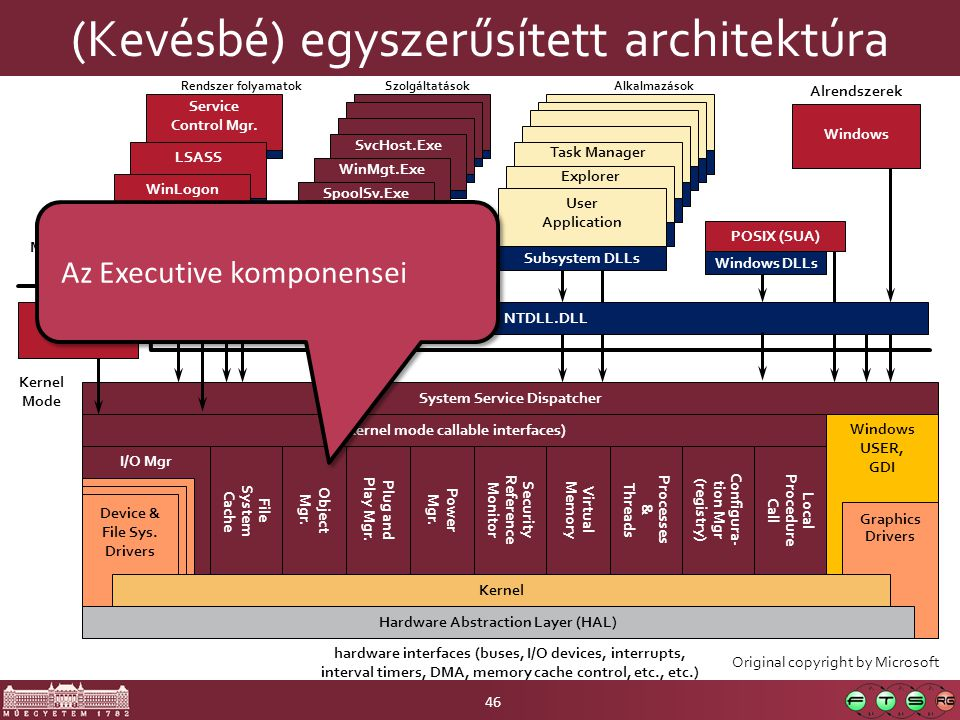 (Kevésbé) egyszerűsített architektúra