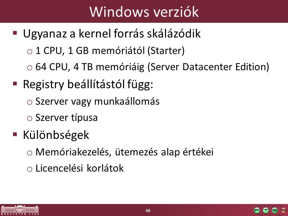 Windows verziók Ugyanaz a kernel forrás skálázódik