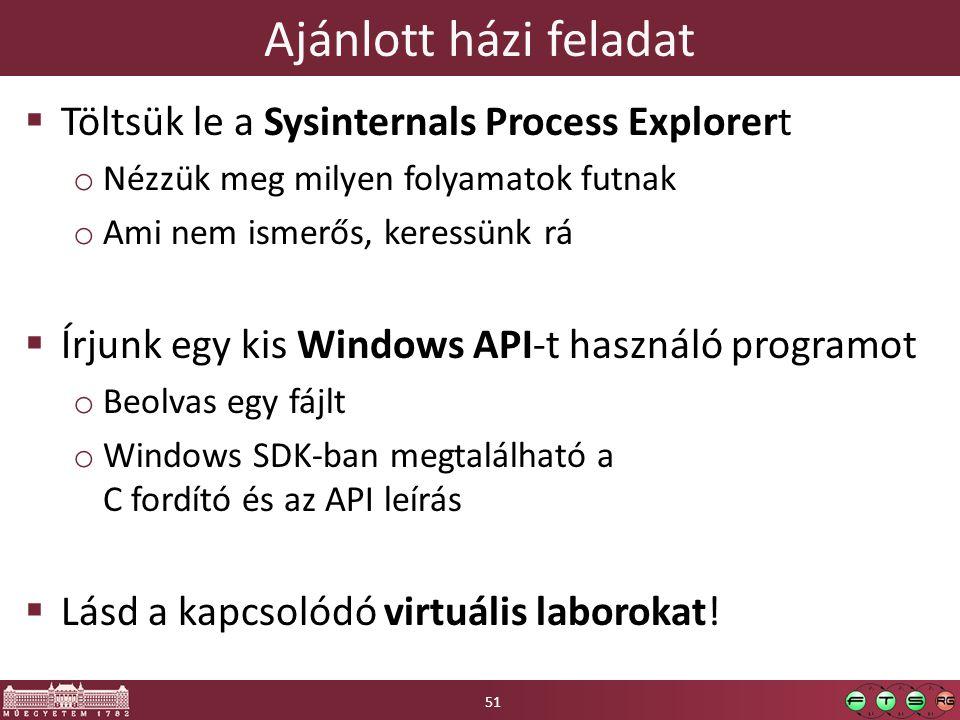Ajánlott házi feladat Töltsük le a Sysinternals Process Explorert