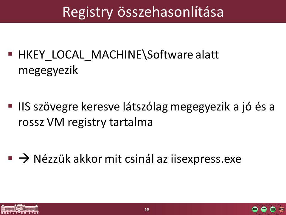 Registry összehasonlítása
