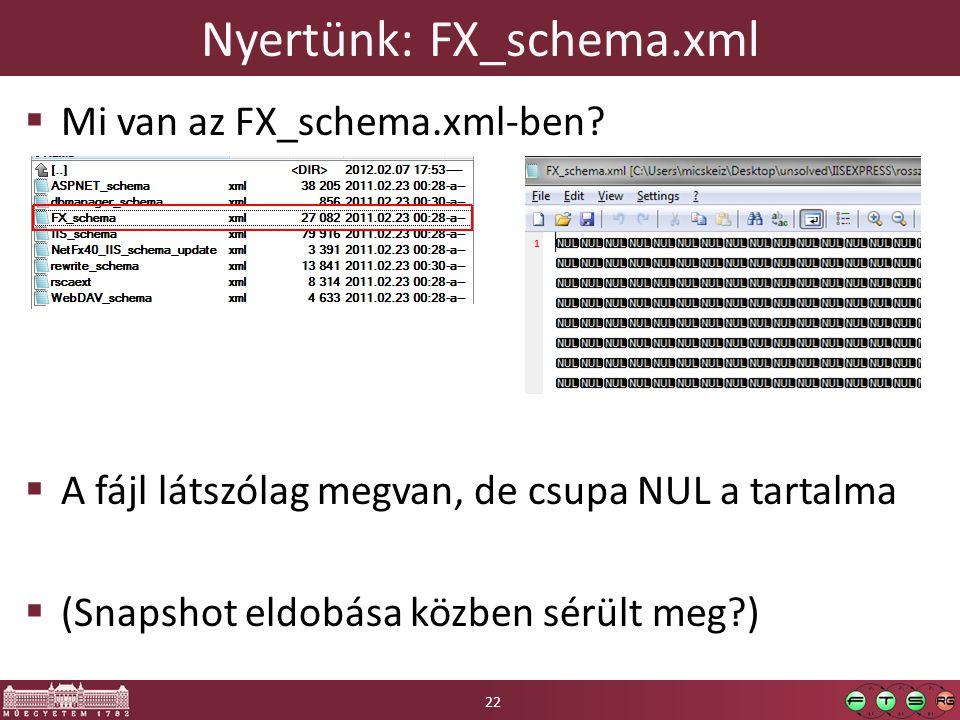 Nyertünk: FX_schema.xml