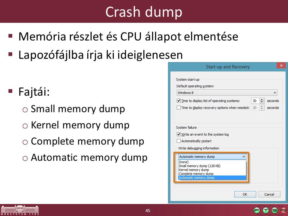 Crash dump Memória részlet és CPU állapot elmentése