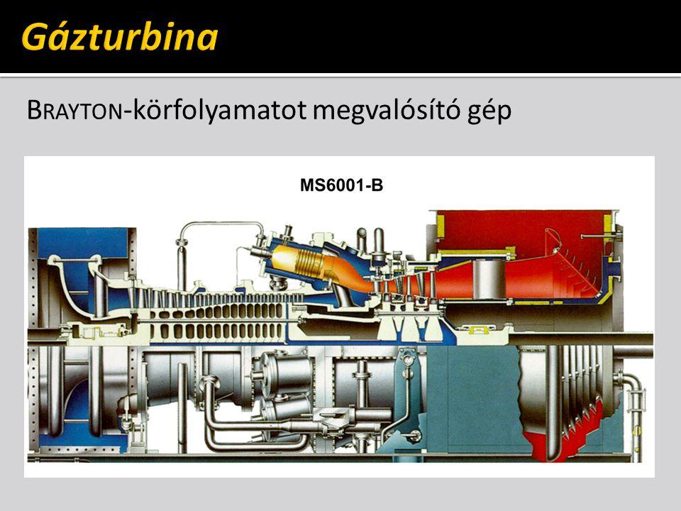 Gázturbina Brayton-körfolyamatot megvalósító gép