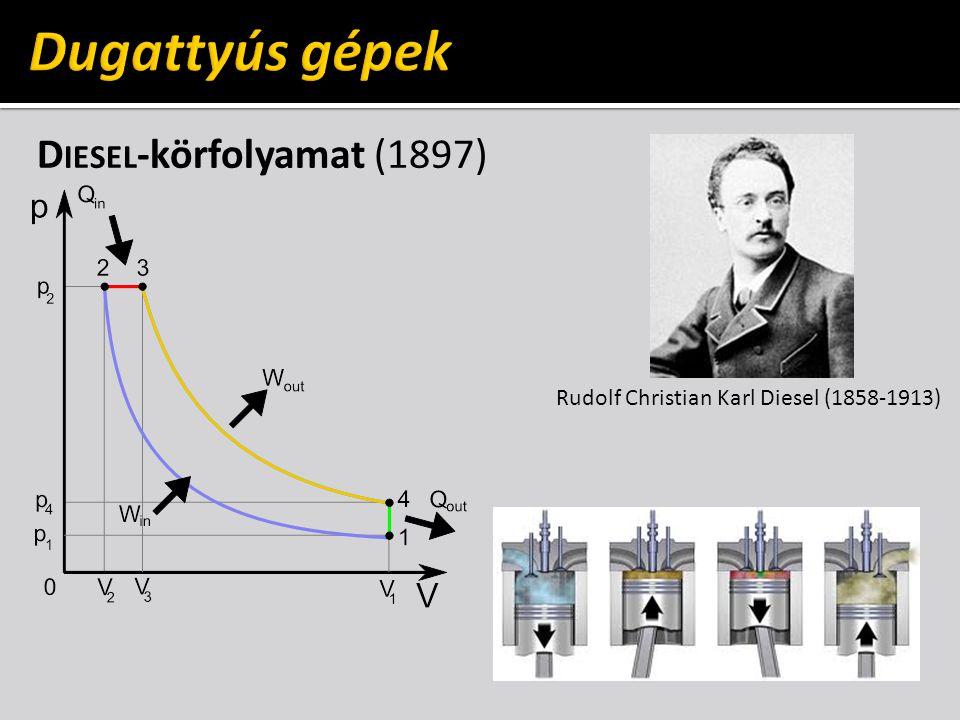 Dugattyús gépek Diesel-körfolyamat (1897)