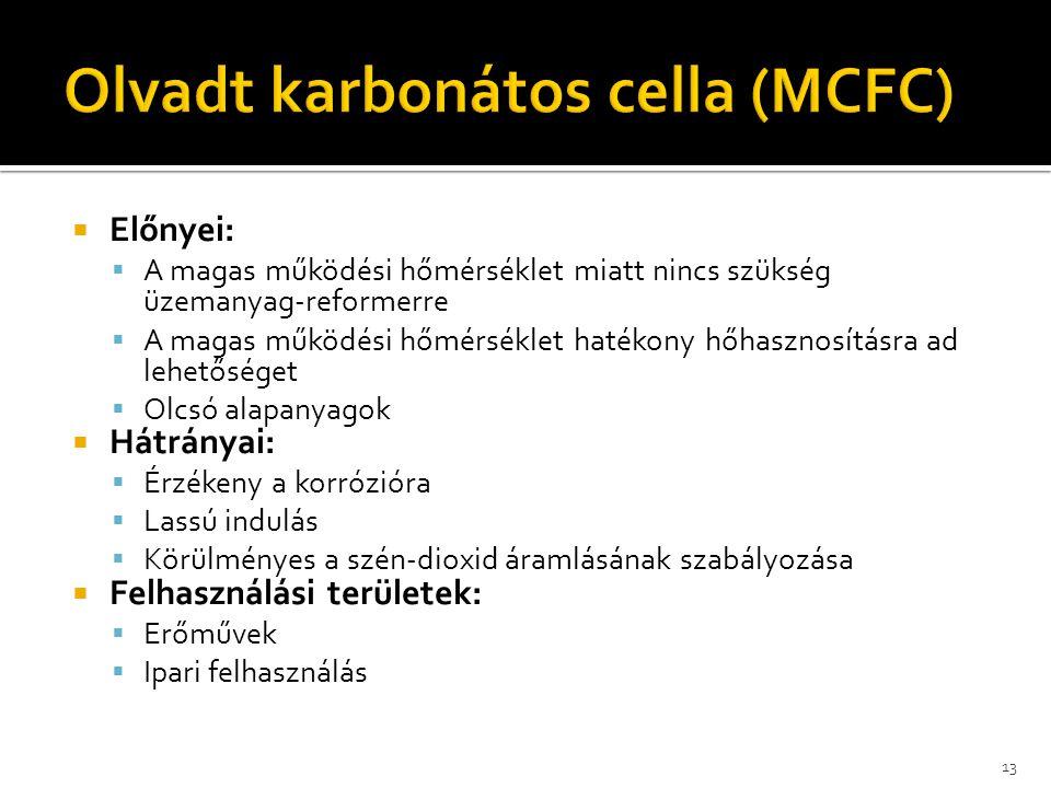 Olvadt karbonátos cella (MCFC)