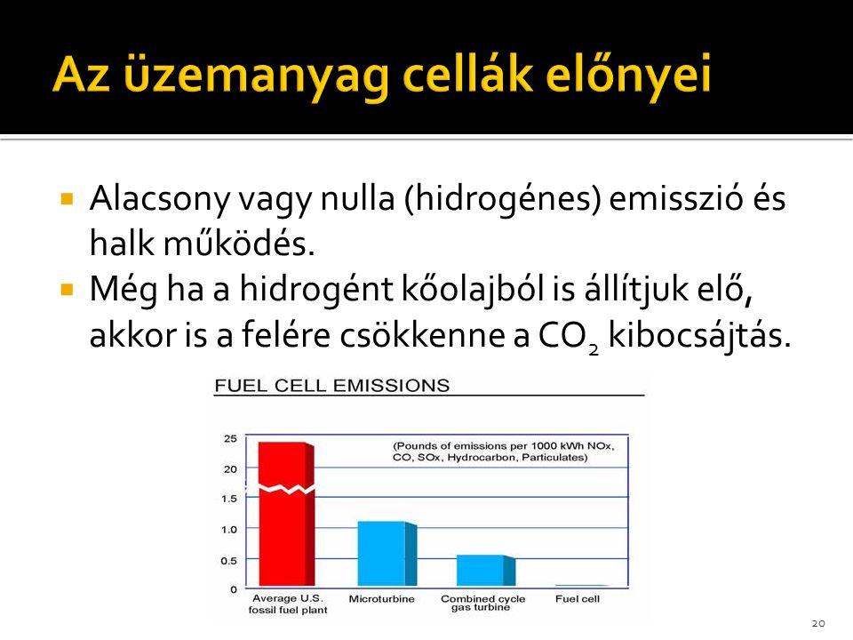 Az üzemanyag cellák előnyei