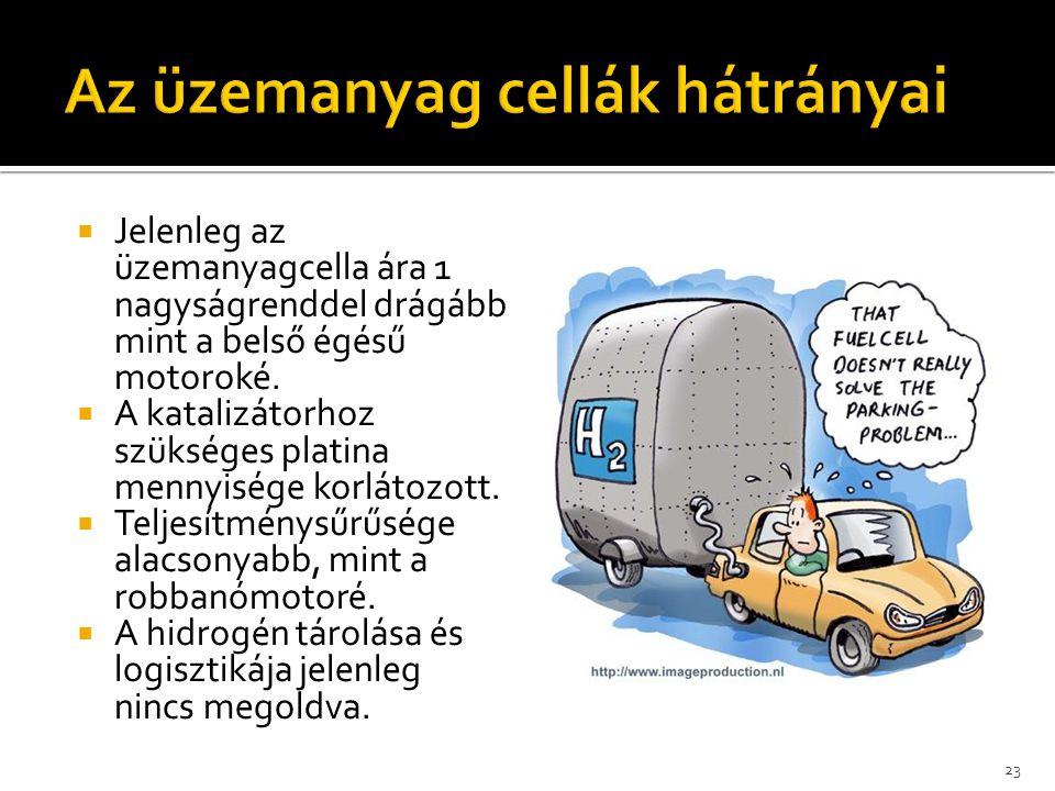 Az üzemanyag cellák hátrányai
