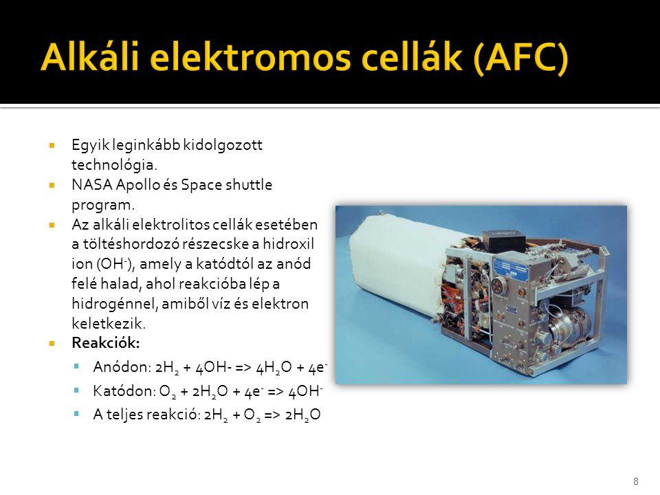 Alkáli elektromos cellák (AFC)