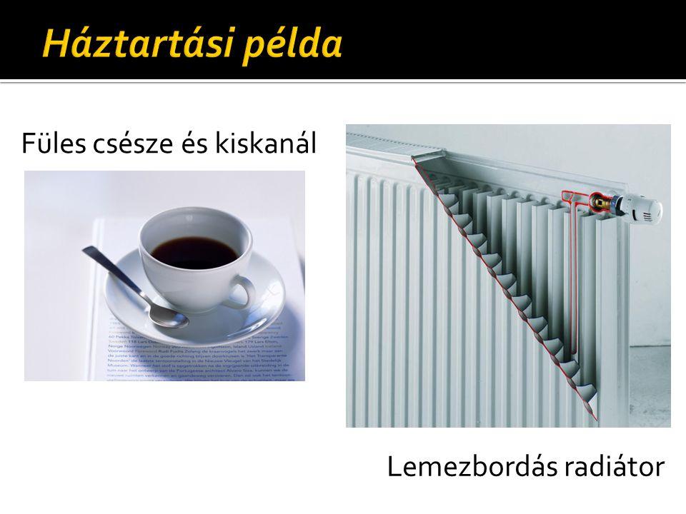 Háztartási példa Füles csésze és kiskanál Lemezbordás radiátor