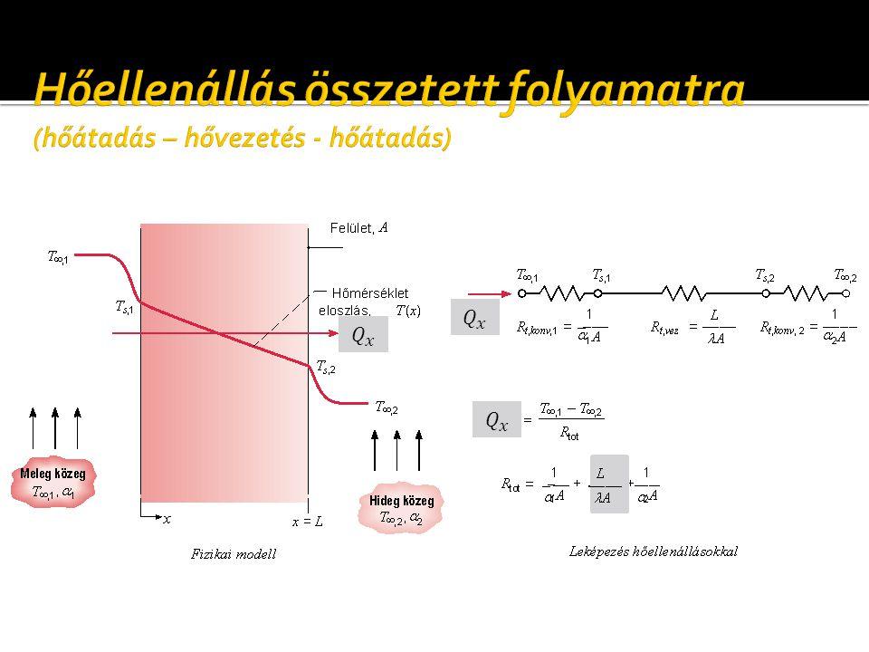 Hőellenállás összetett folyamatra (hőátadás – hővezetés - hőátadás)