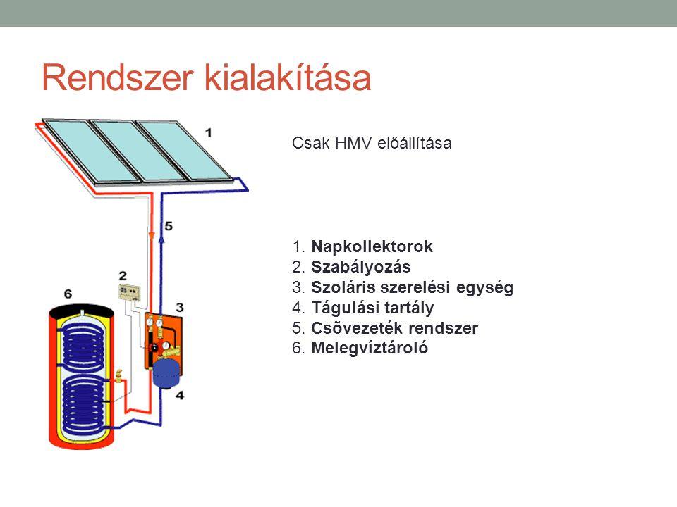 Rendszer kialakítása Csak HMV előállítása 1. Napkollektorok