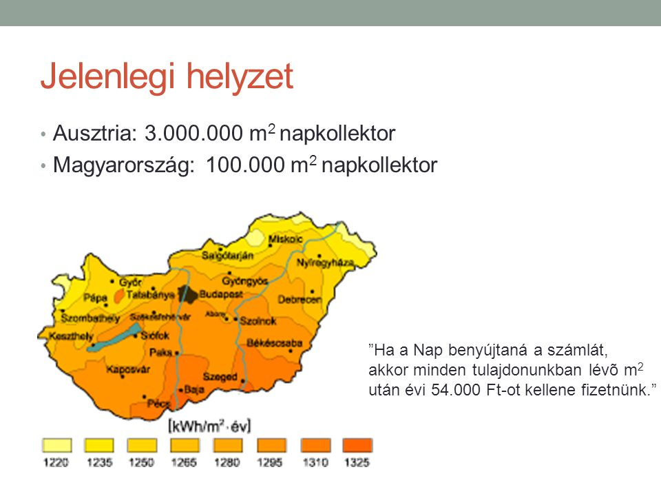 Jelenlegi helyzet Ausztria: 3.000.000 m2 napkollektor