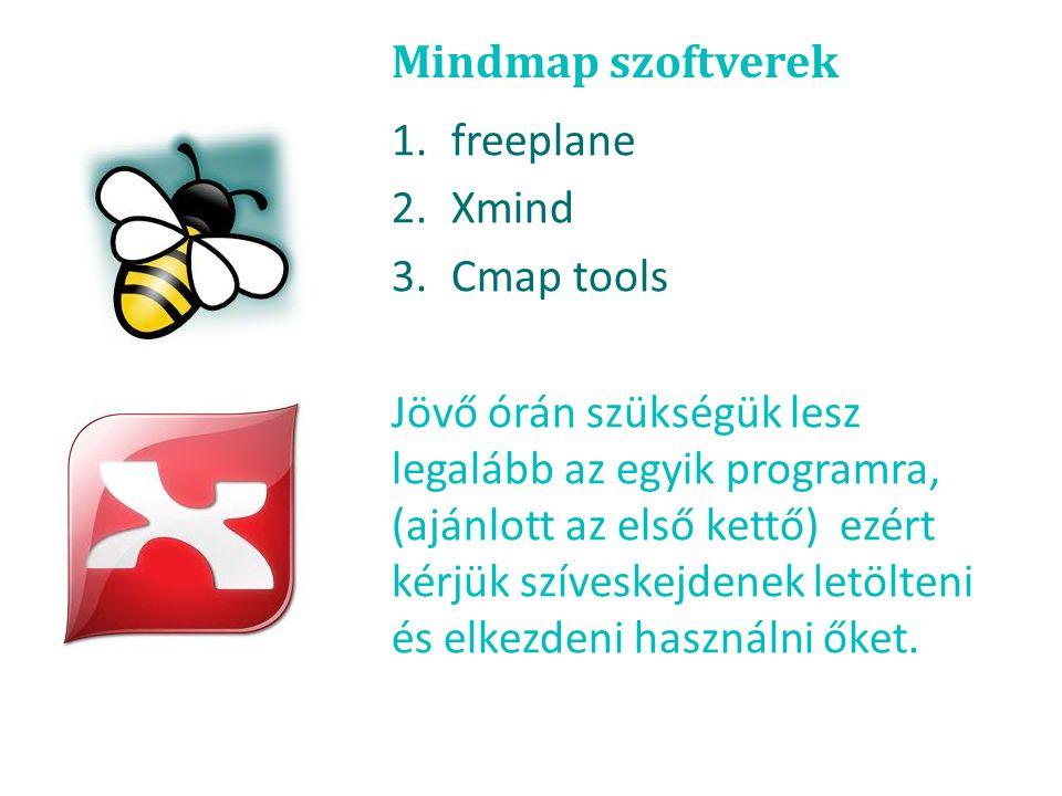 Mindmap szoftverek freeplane. Xmind. Cmap tools.