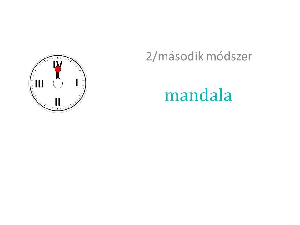 2/második módszer I II III IV mandala