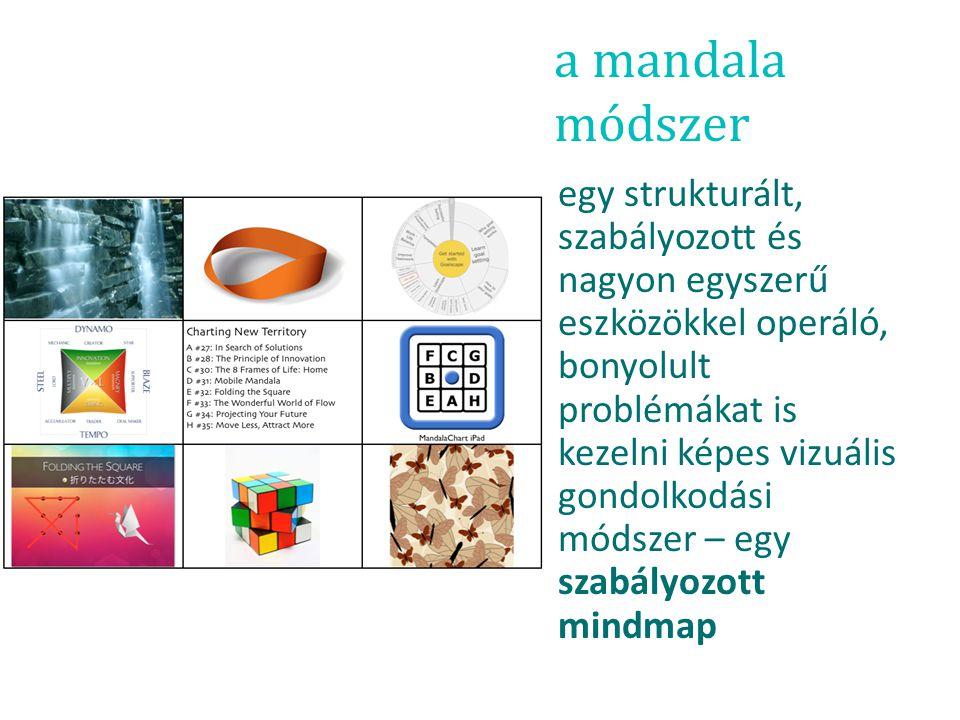 a mandala módszer