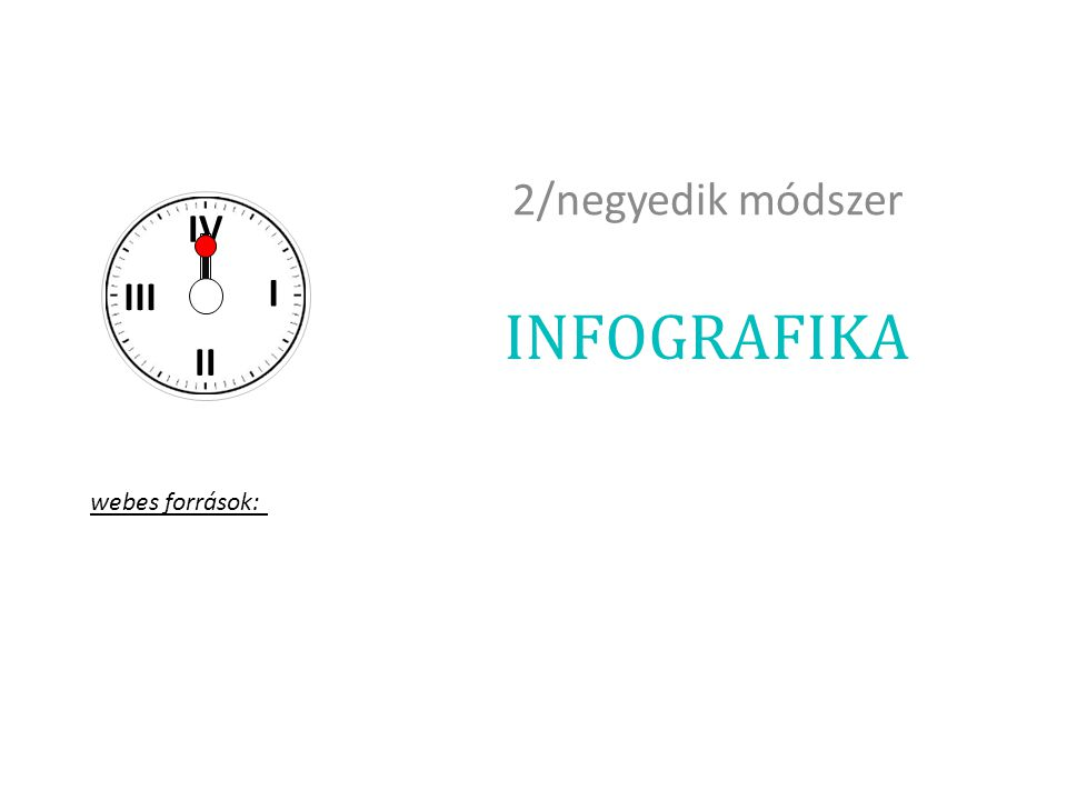 2/negyedik módszer I II III IV INFOGRAFIKA webes források: