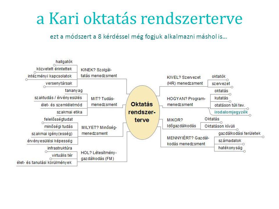a Kari oktatás rendszerterve