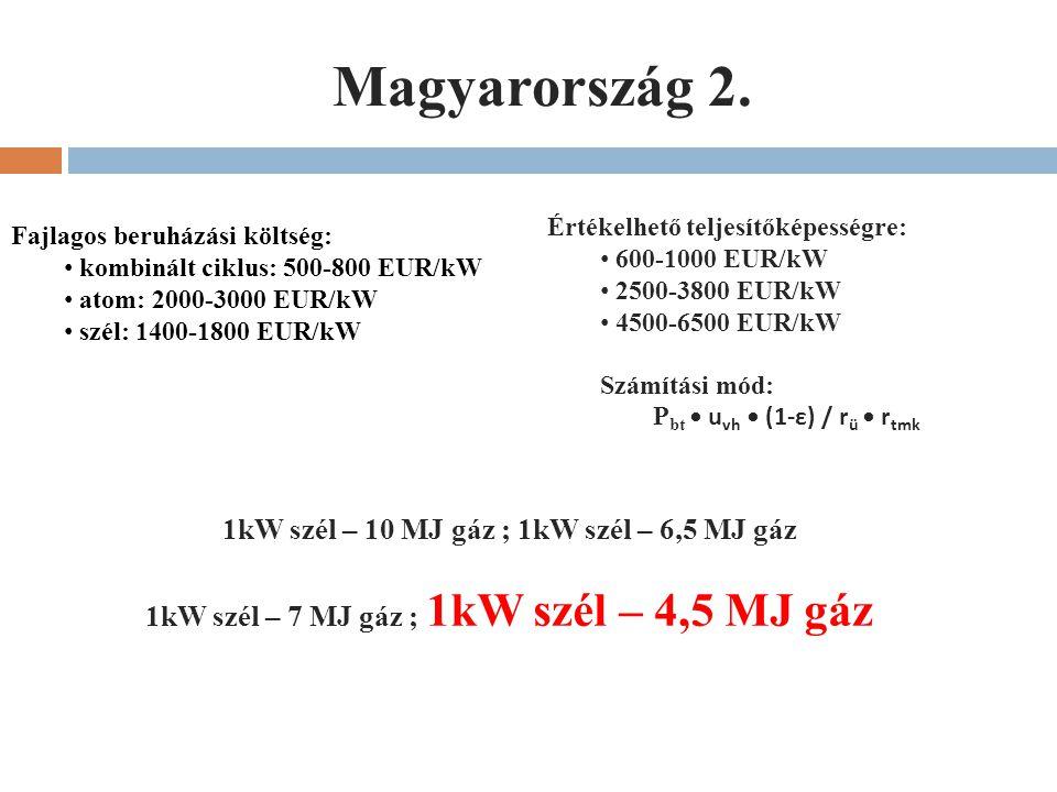 Magyarország 2. 1kW szél – 10 MJ gáz ; 1kW szél – 6,5 MJ gáz