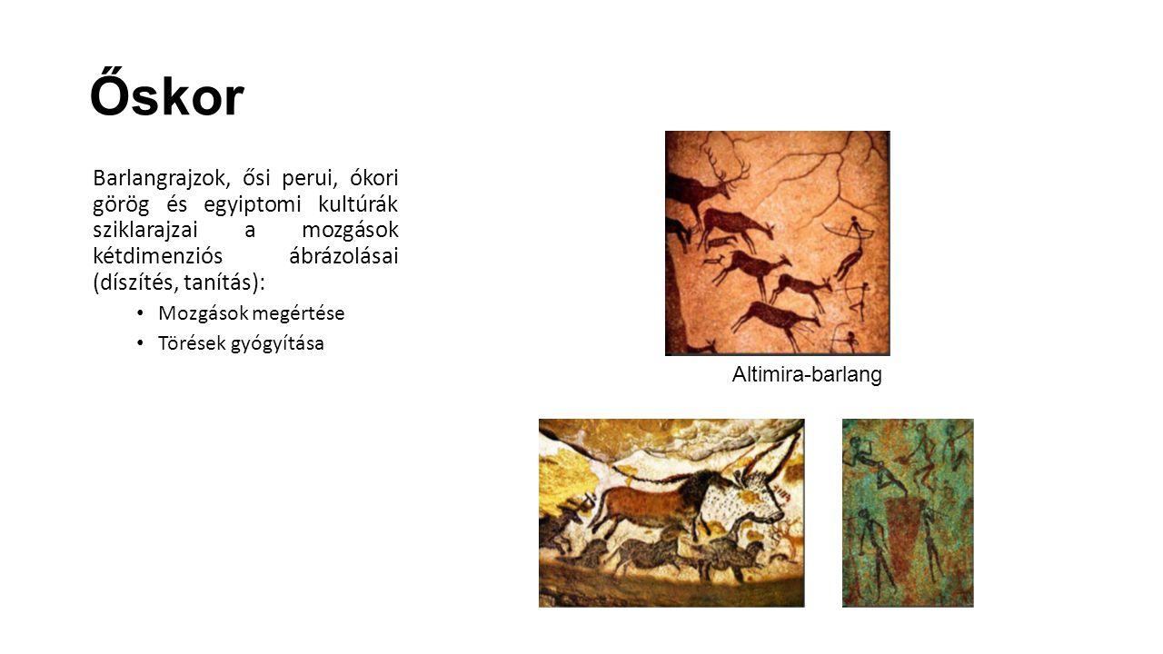 Őskor Barlangrajzok, ősi perui, ókori görög és egyiptomi kultúrák sziklarajzai a mozgások kétdimenziós ábrázolásai (díszítés, tanítás):