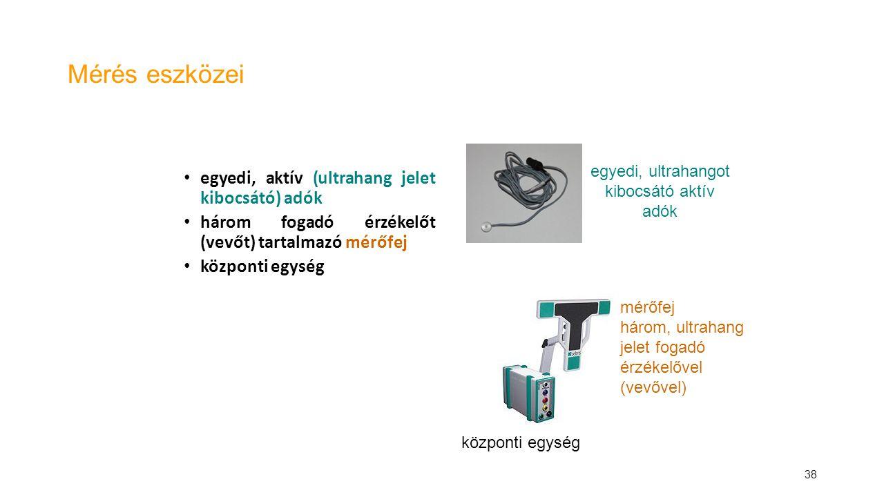 Mérés eszközei egyedi, aktív (ultrahang jelet kibocsátó) adók