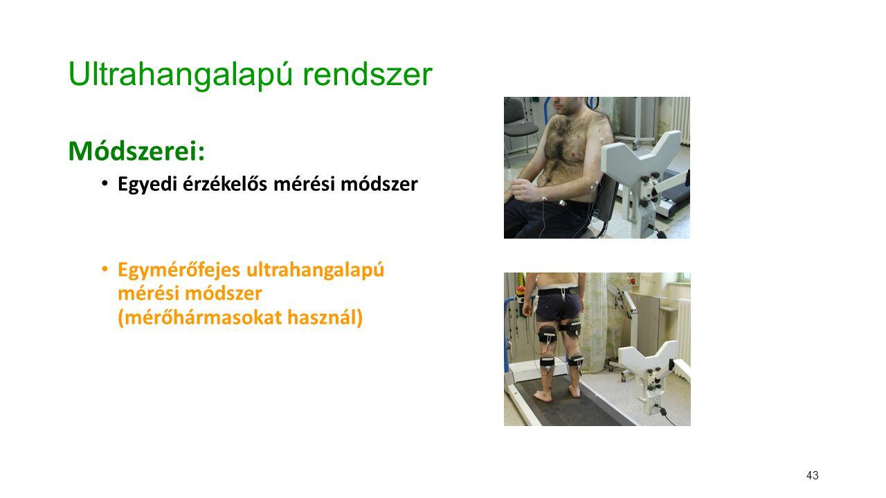Ultrahangalapú rendszer