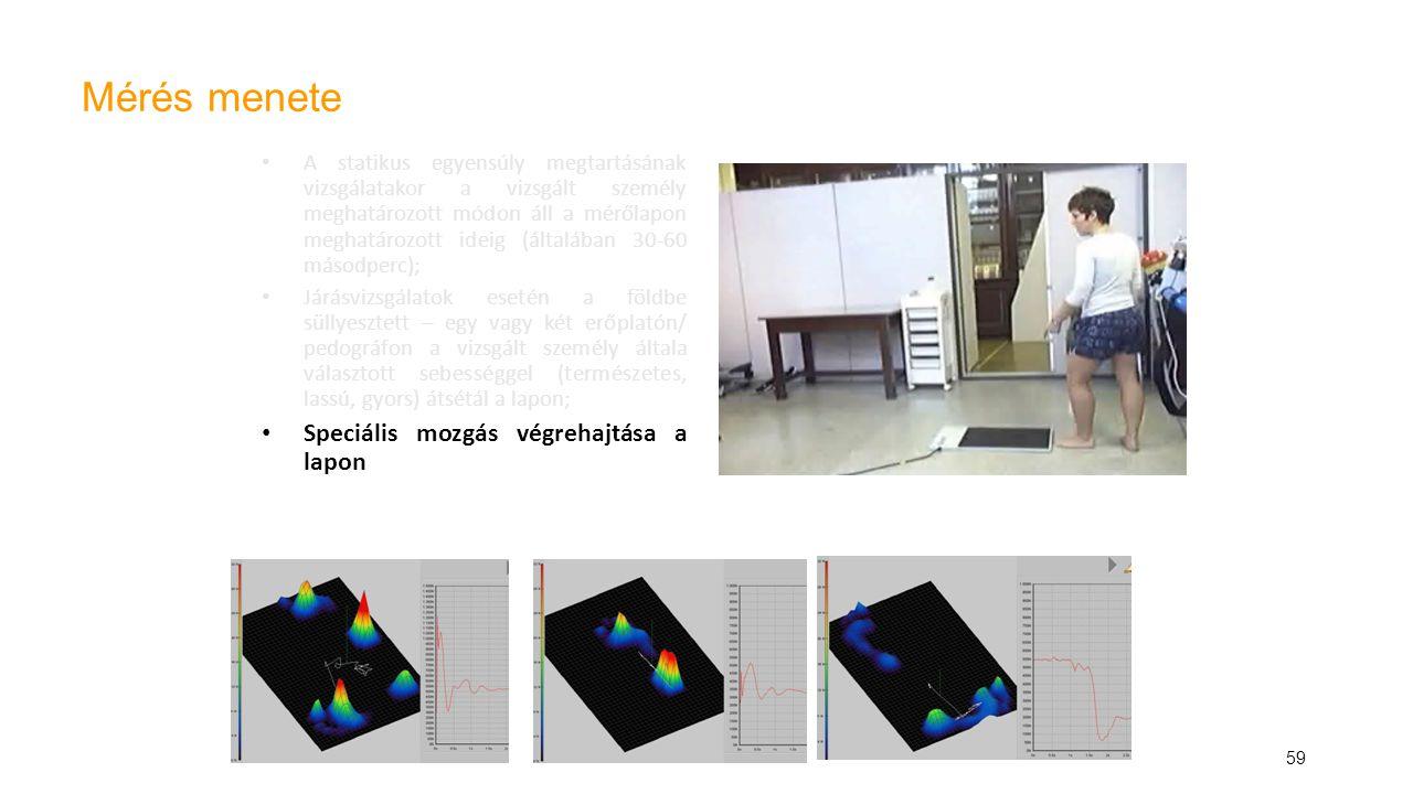 Mérés menete Speciális mozgás végrehajtása a lapon