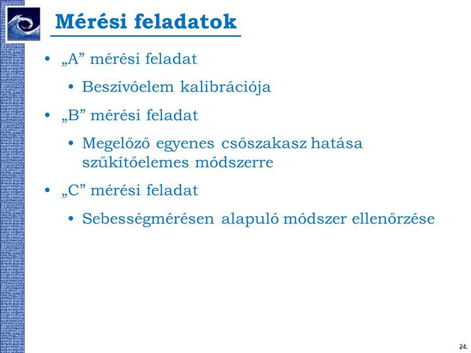 """Mérési feladatok """"A mérési feladat Beszívóelem kalibrációja"""