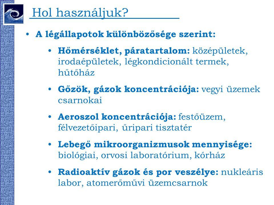 Hol használjuk A légállapotok különbözősége szerint: