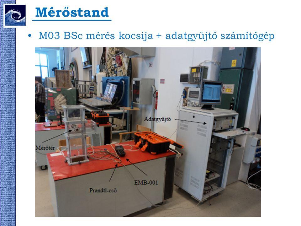Mérőstand M03 BSc mérés kocsija + adatgyűjtő számítógép