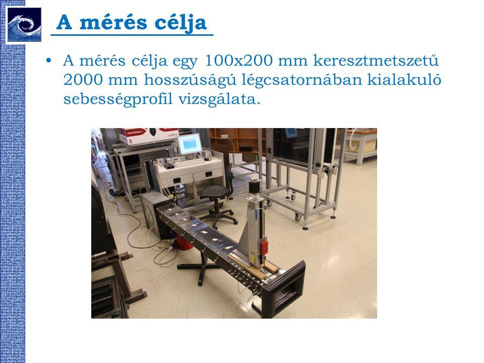 A mérés célja A mérés célja egy 100x200 mm keresztmetszetű 2000 mm hosszúságú légcsatornában kialakuló sebességprofil vizsgálata.