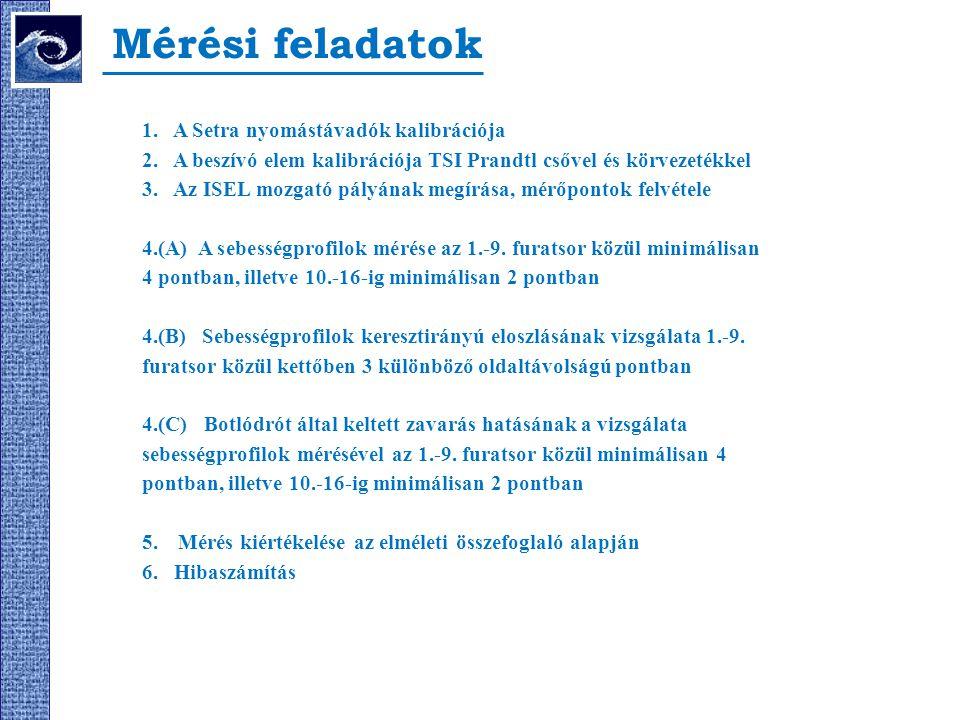 Mérési feladatok 1. A Setra nyomástávadók kalibrációja