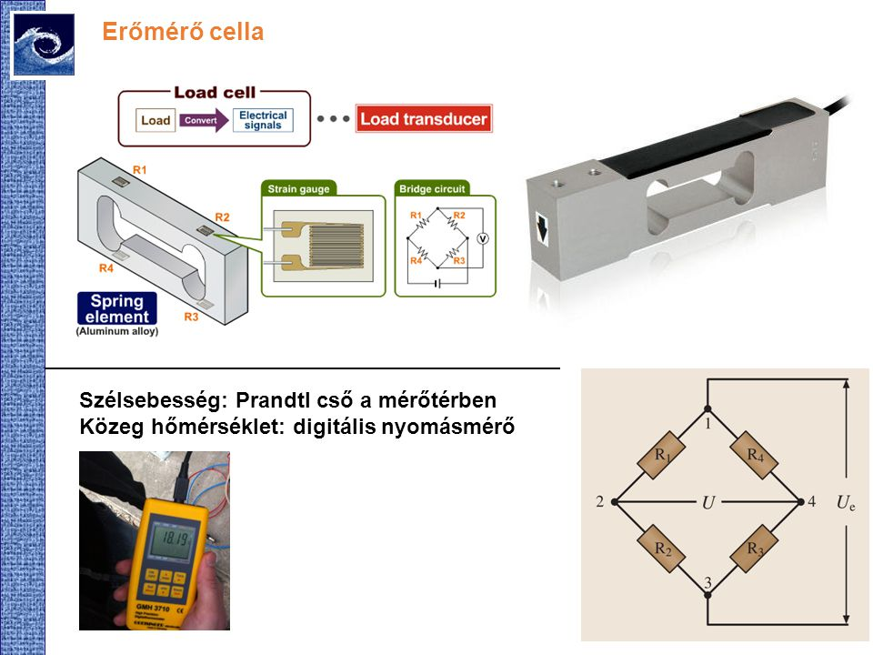 Erőmérő cella Szélsebesség: Prandtl cső a mérőtérben