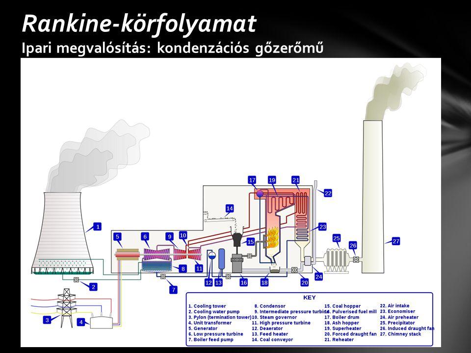 Rankine-körfolyamat Ipari megvalósítás: kondenzációs gőzerőmű