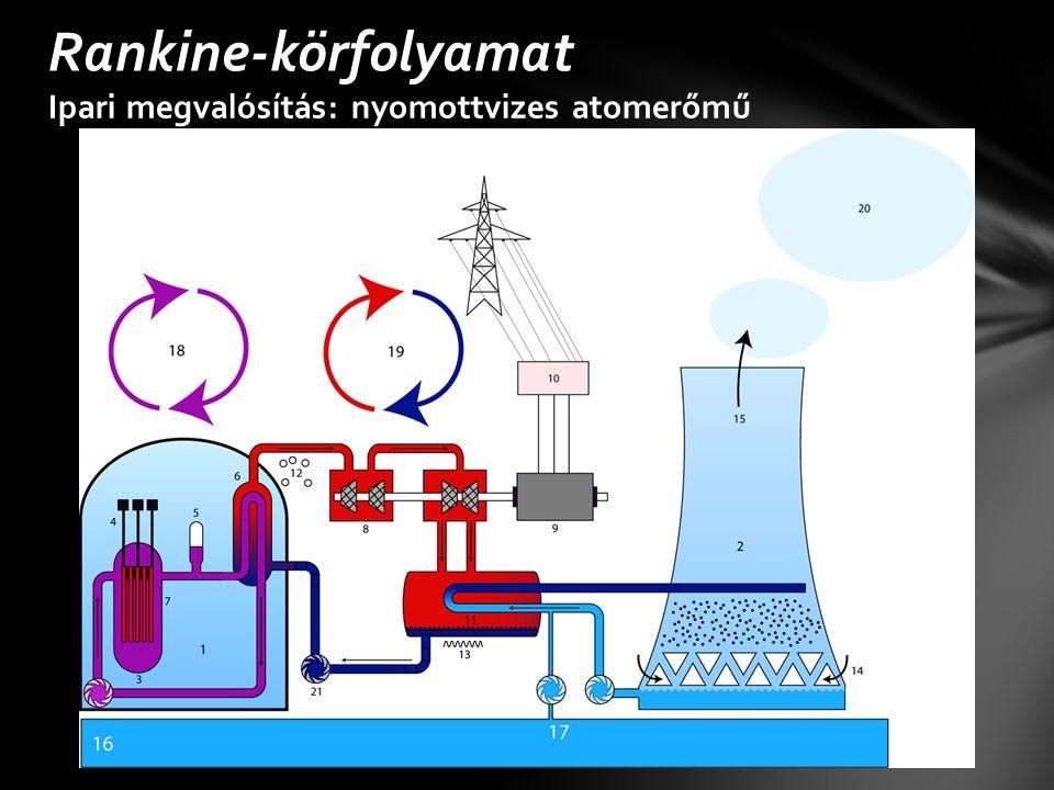 Rankine-körfolyamat Ipari megvalósítás: nyomottvizes atomerőmű