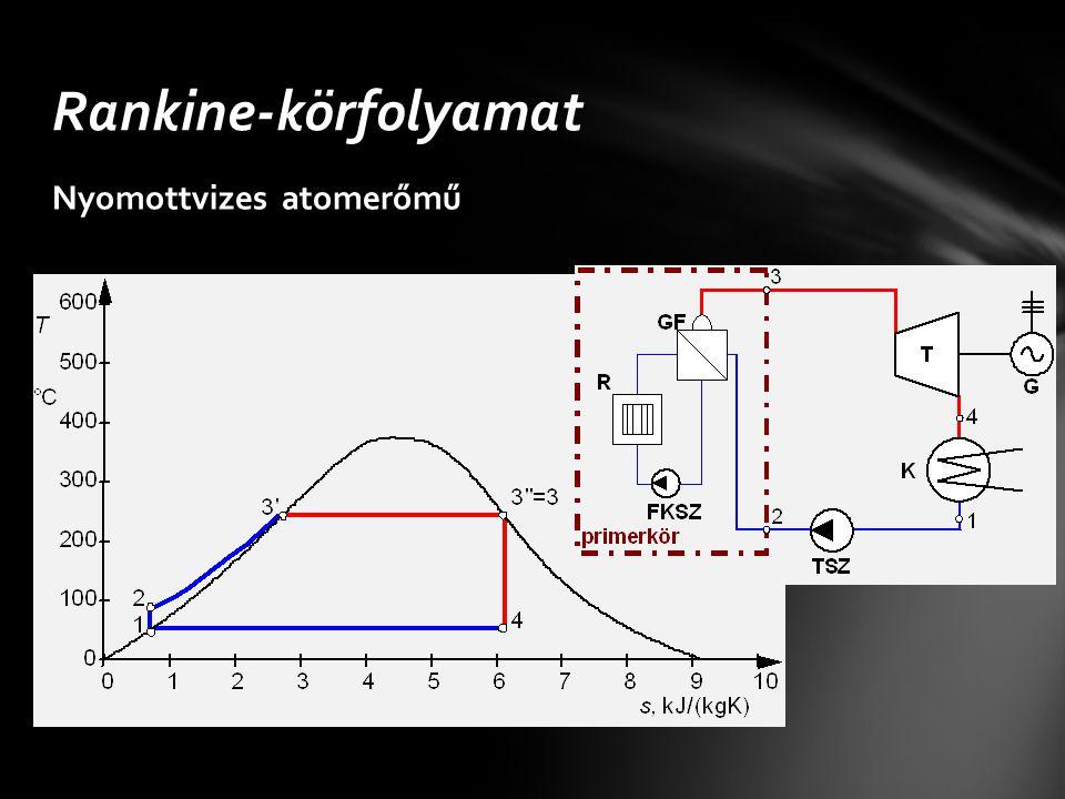 Rankine-körfolyamat Nyomottvizes atomerőmű