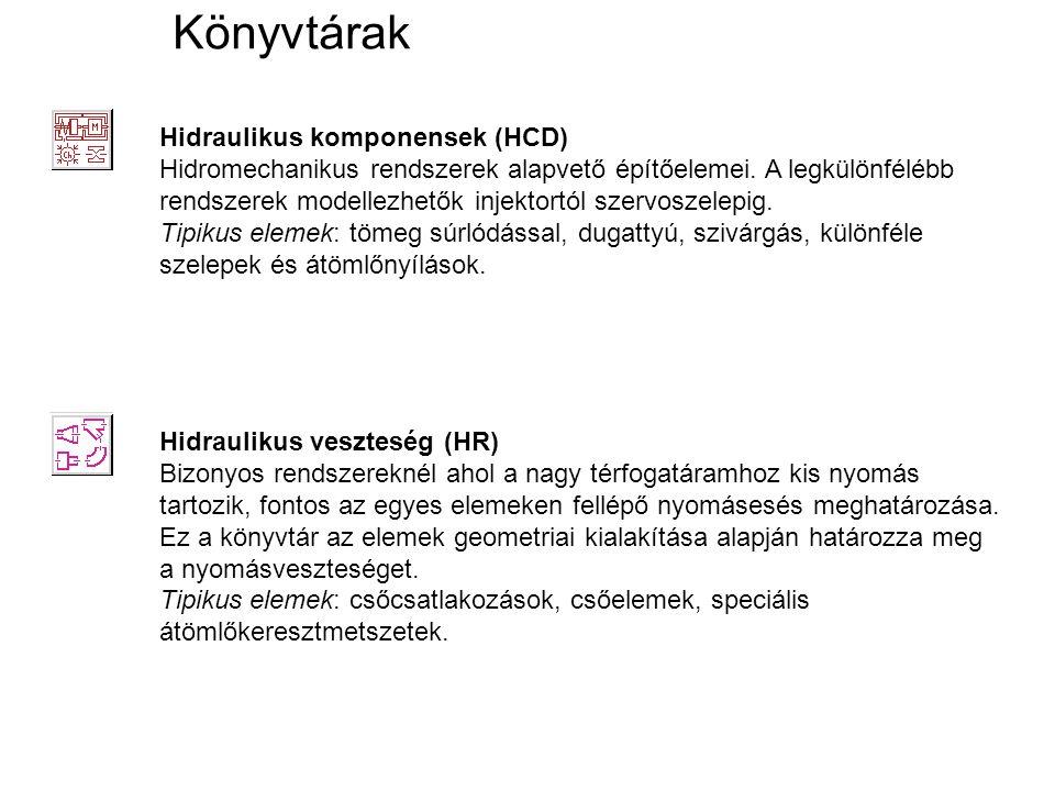 Könyvtárak Hidraulikus komponensek (HCD)
