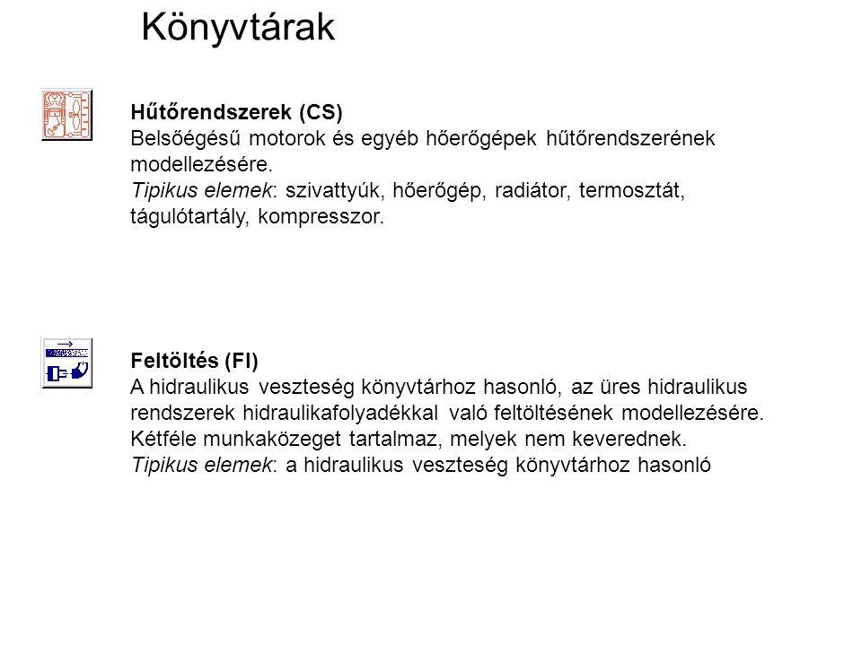 Könyvtárak Hűtőrendszerek (CS)