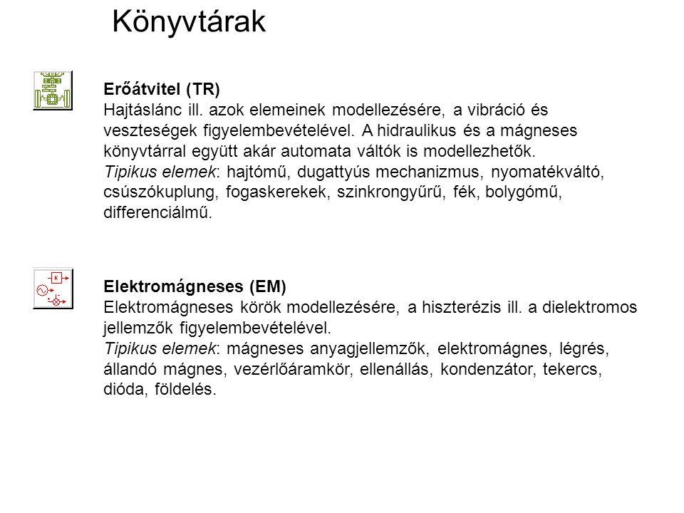 Könyvtárak Erőátvitel (TR)