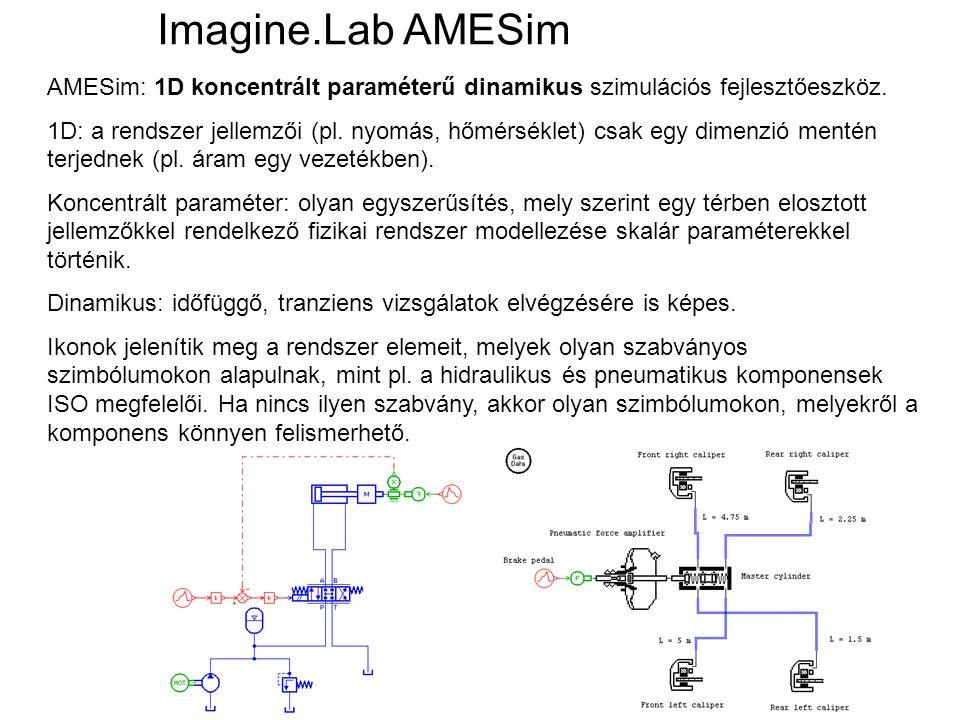 Imagine.Lab AMESim AMESim: 1D koncentrált paraméterű dinamikus szimulációs fejlesztőeszköz.