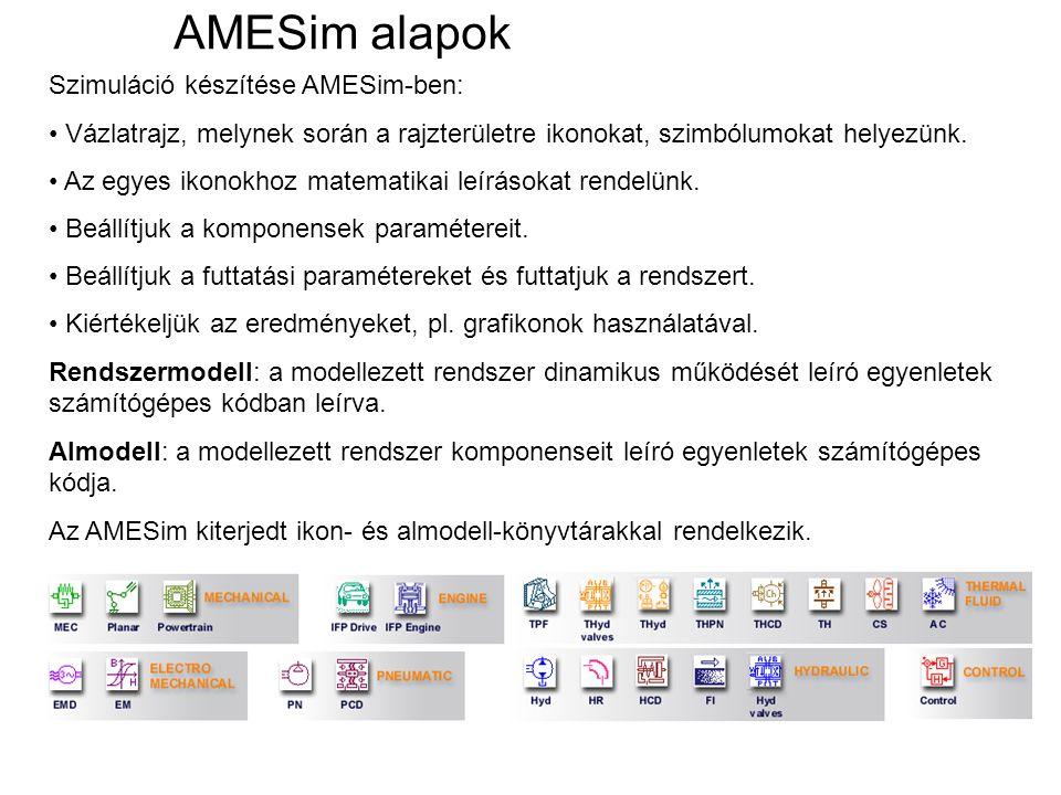AMESim alapok Szimuláció készítése AMESim-ben: