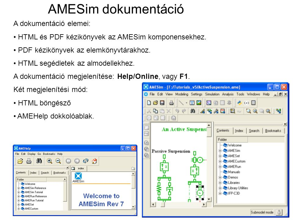 AMESim dokumentáció A dokumentáció elemei: