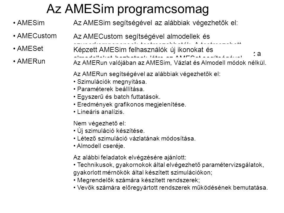 Az AMESim programcsomag