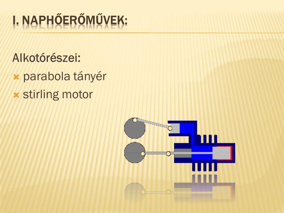 I. Naphőerőművek: Alkotórészei: parabola tányér stirling motor