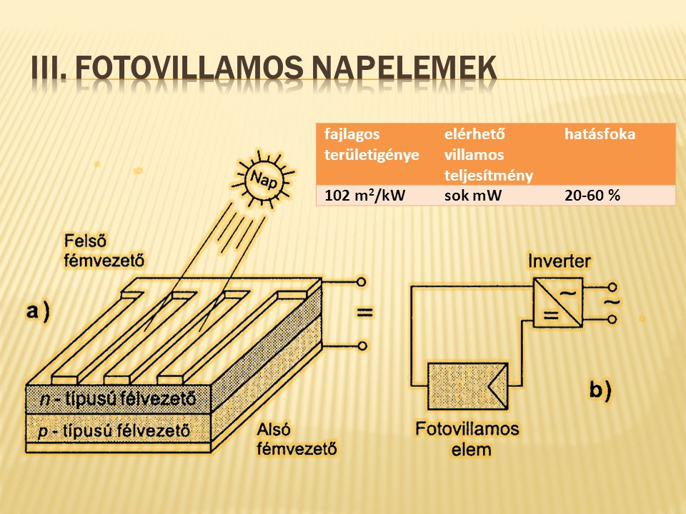 III. FOTOVILLAMOS NAPELEMEK