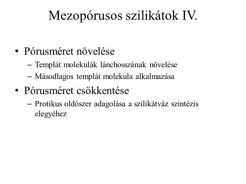 Mezopórusos szilikátok IV.