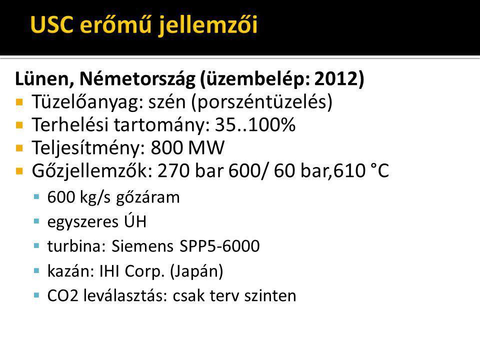 USC erőmű jellemzői Lünen, Németország (üzembelép: 2012)