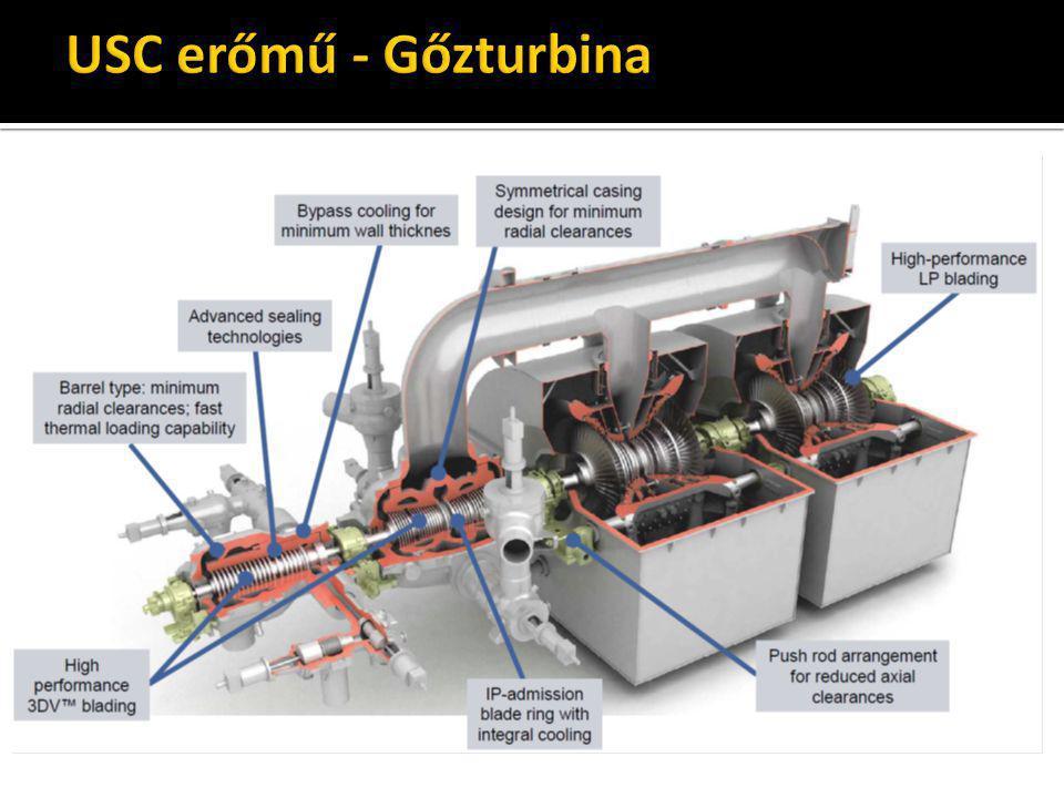 USC erőmű - Gőzturbina