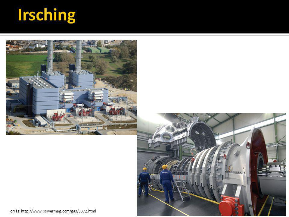 Irsching Forrás: http://www.powermag.com/gas/3972.html