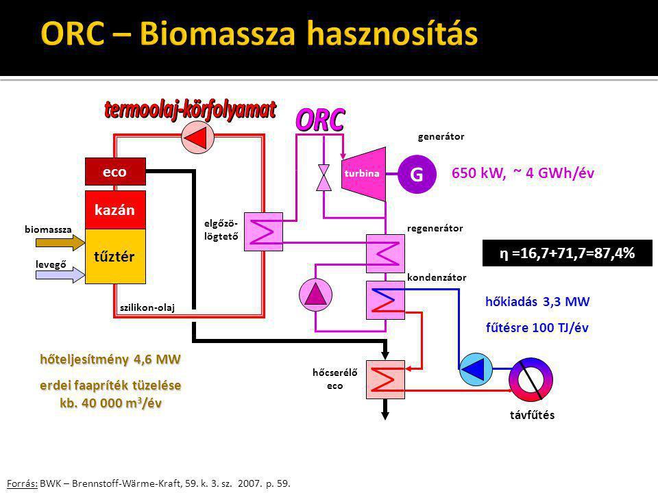 ORC – Biomassza hasznosítás