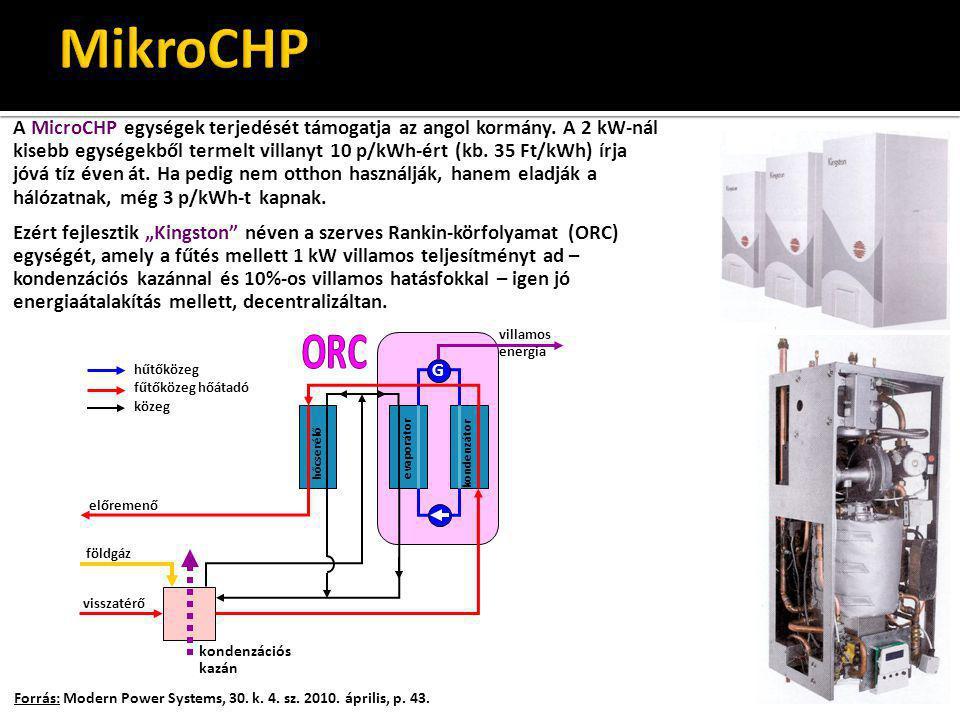 MikroCHP